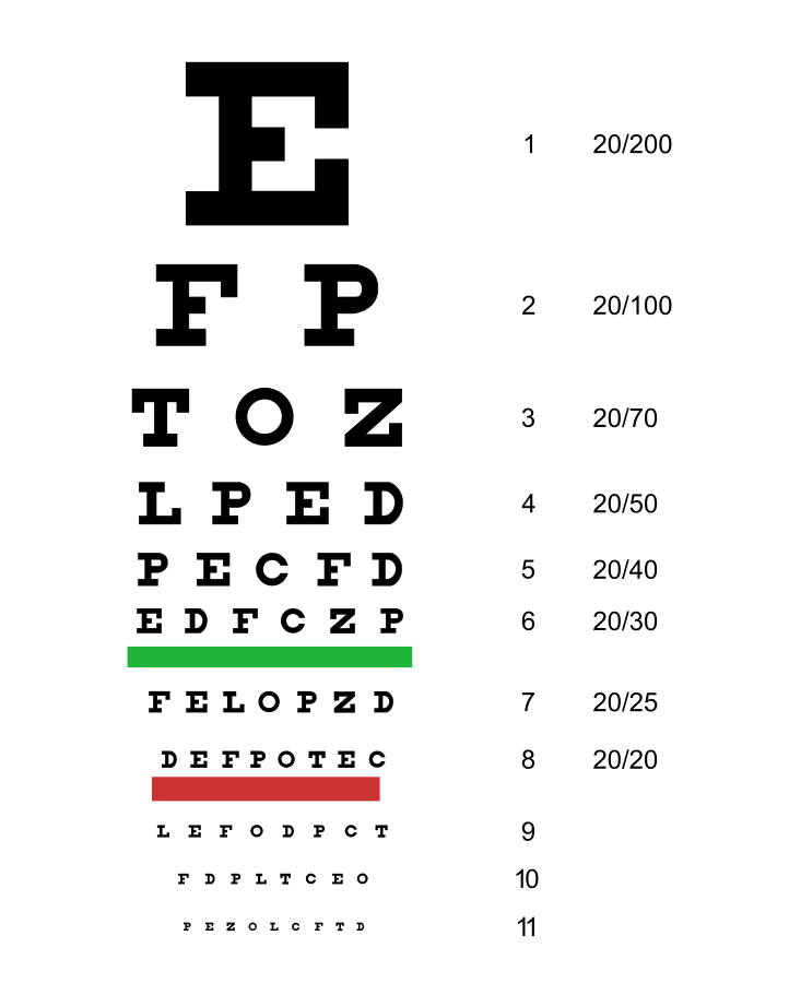 Snellen_chart-wikipedia-eyesight-screening-test